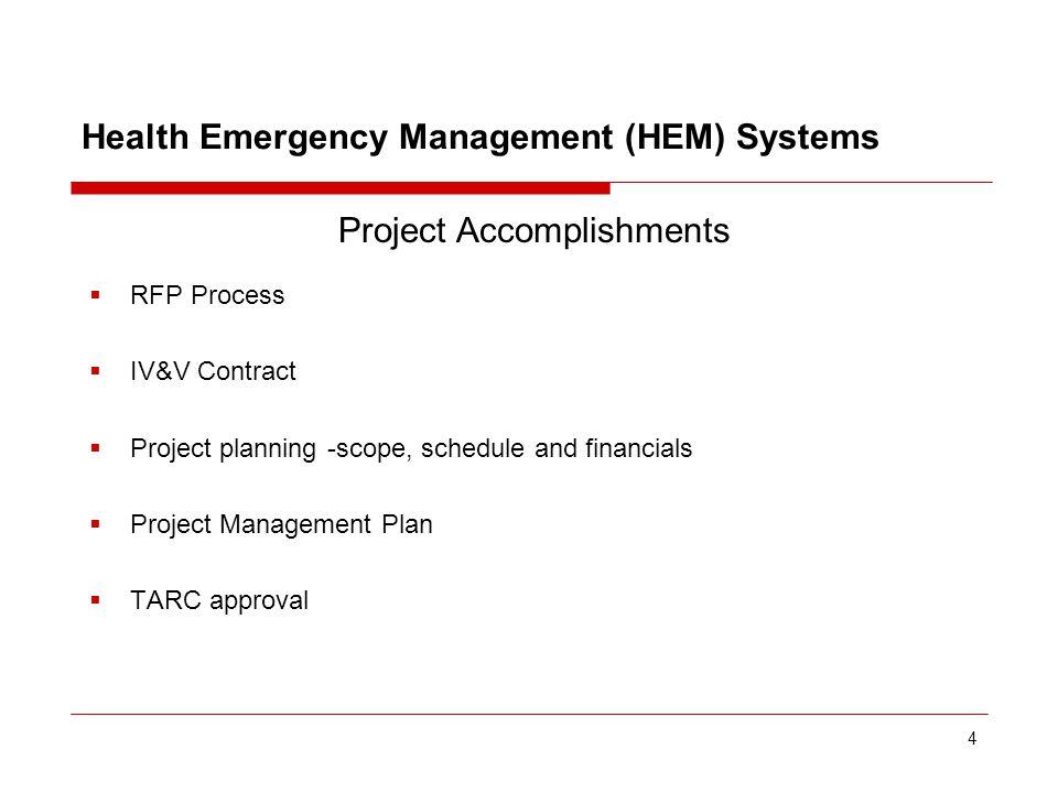  RFP Award  Business Rules definition  System Configuration  Testing  Training  Implementation  IV&V reports 5 Implementation Phase Major Deliverables Health Emergency Management (HEM) Systems