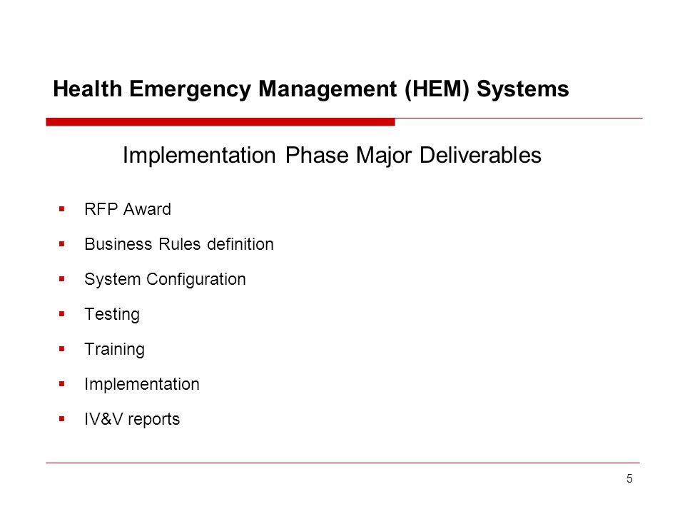6 Schedule Health Emergency Management (HEM) Systems