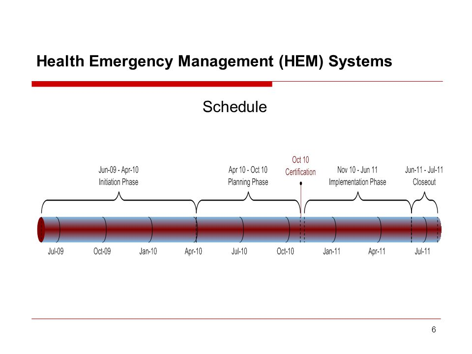 6 Schedule Health Emergency Management (HEM) Systems