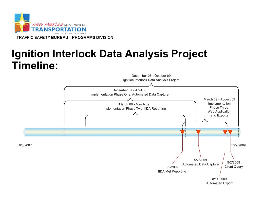 TRAFFIC SAFETY BUREAU – PROGRAMS DIVISION Ignition Interlock Data Analysis Project Timeline: