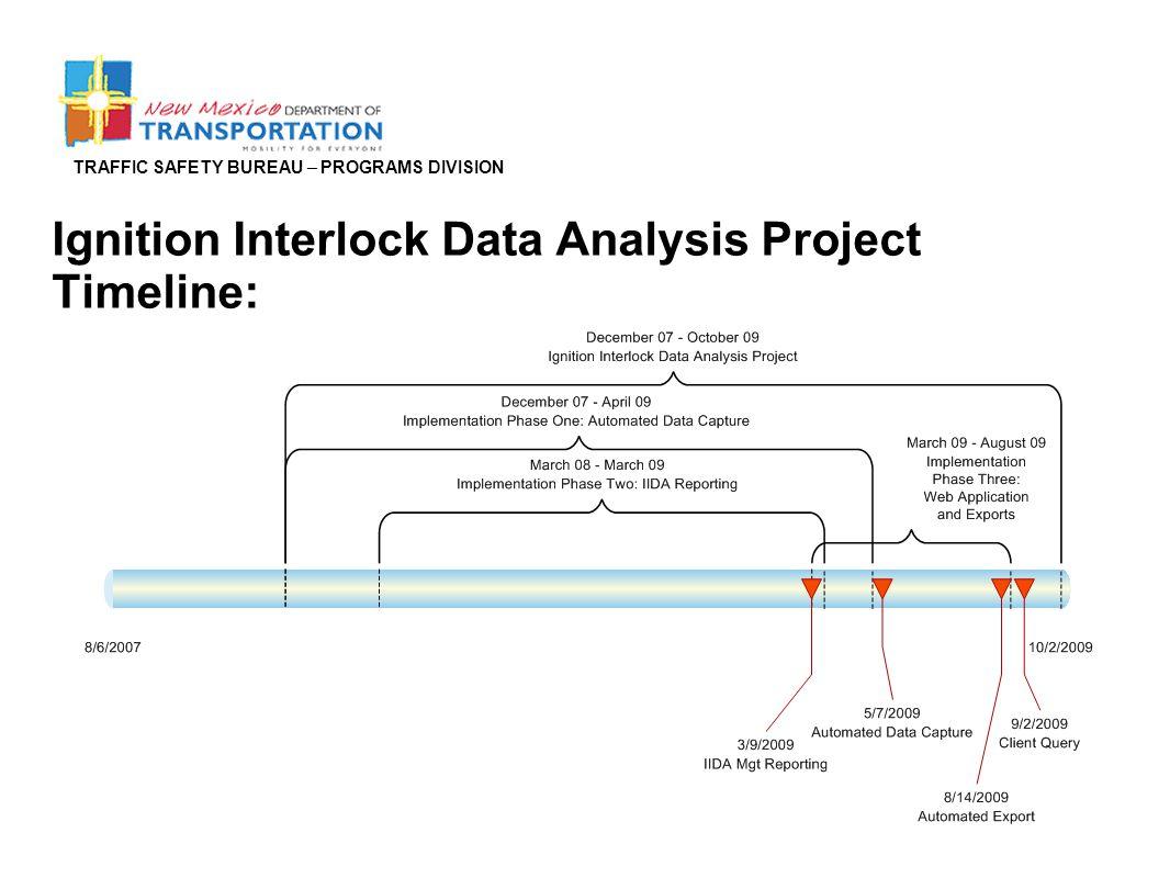 TRAFFIC SAFETY BUREAU – PROGRAMS DIVISION Ignition Interlock Data Analysis Project Supports: Ignition Interlock Program managed by NMDOT/TSB.