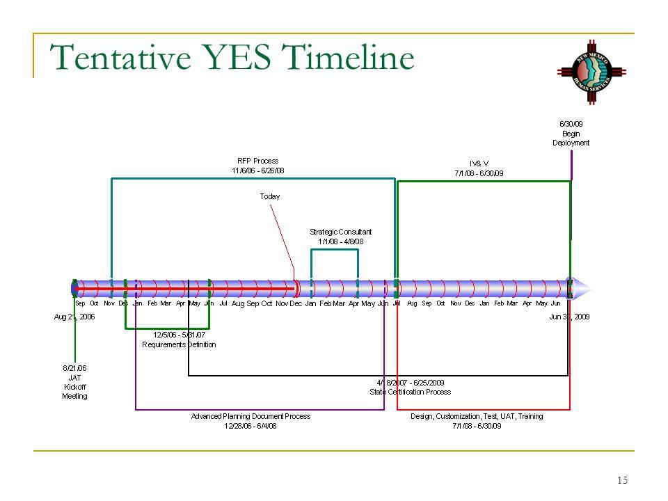 15 Tentative YES Timeline