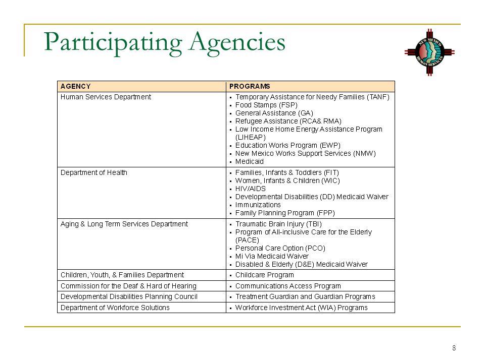 8 Participating Agencies