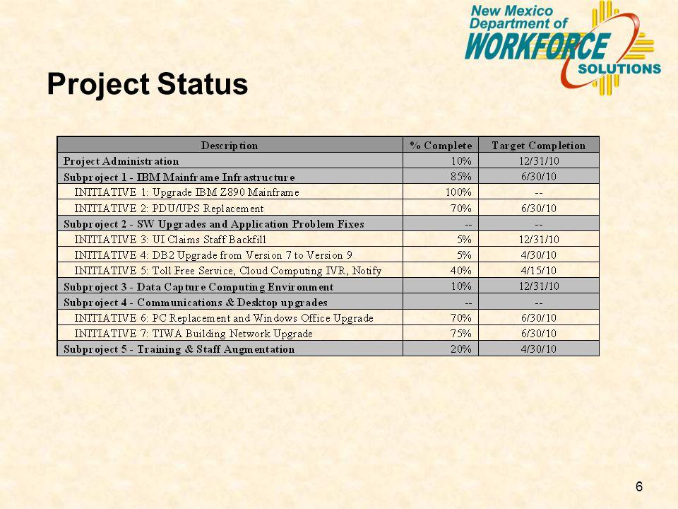 6 Project Status