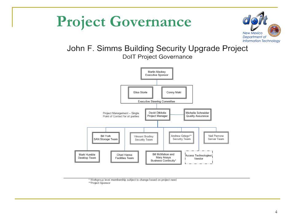 4 Project Governance