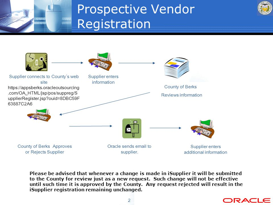 2 Prospective Vendor Registration Supplier connects to County's web site   upplierRegister.jsp ouid=8DBC59F 63887C2A6 Supplier enters information County of Berks Reviews information Oracle sends  to supplier.