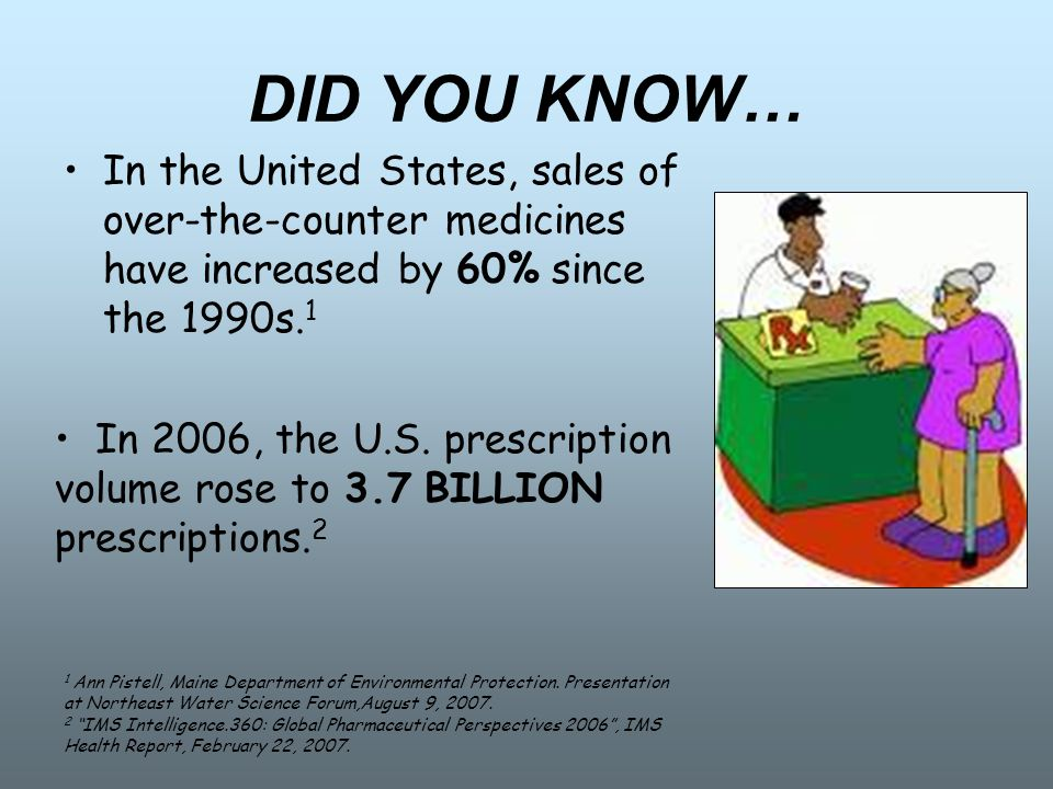 DID YOU KNOW… In the United States, sales of over-the-counter medicines have increased by 60% since the 1990s.