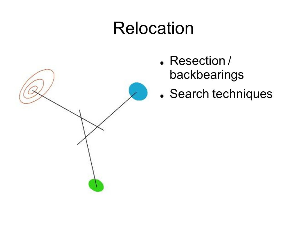 Relocation Resection / backbearings Search techniques