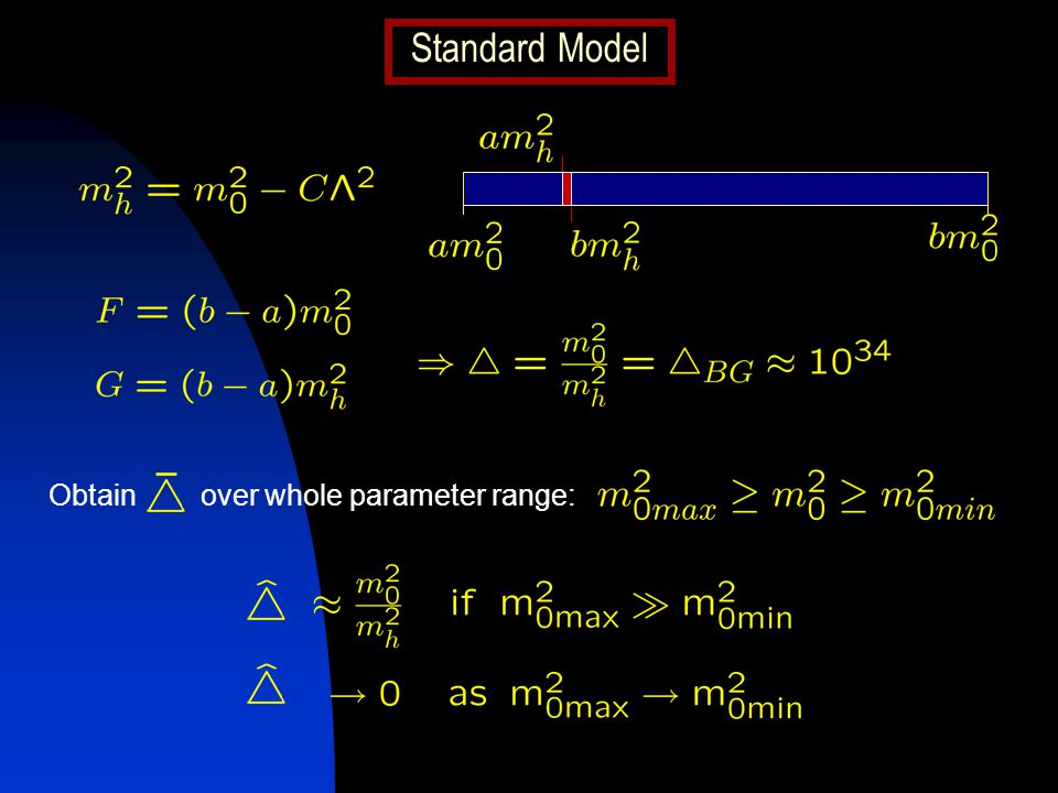 Standard Model Obtain over whole parameter range: