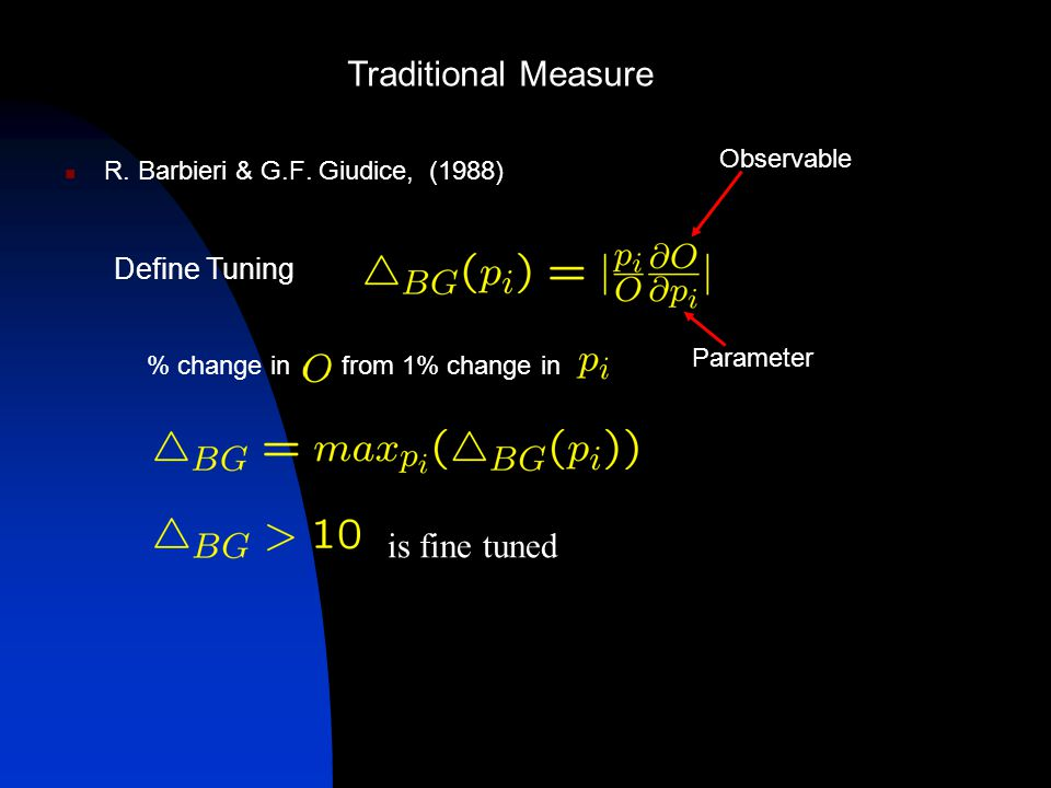 Limitations of the Traditional Measure  Considers each parameter separately  Fine tuning is about cancellations between parameters.
