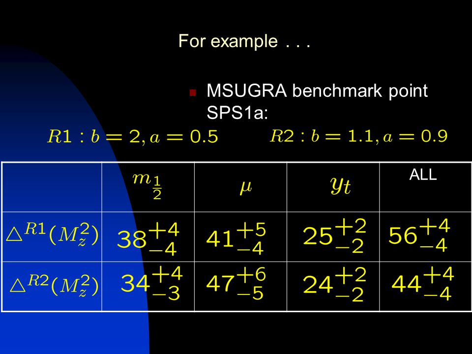 For example... MSUGRA benchmark point SPS1a: ALL