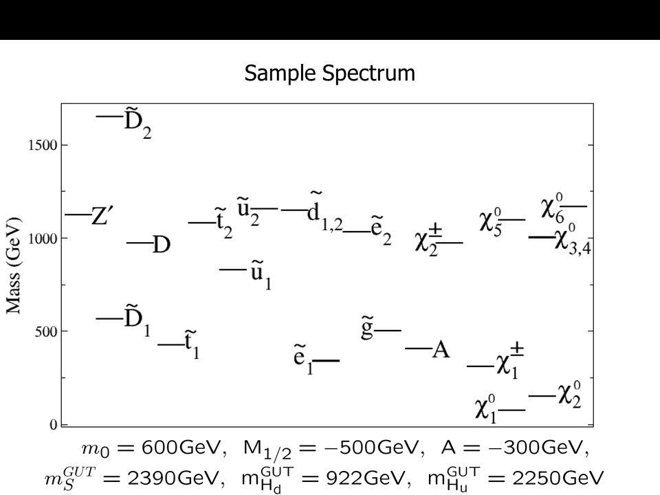 Sample Spectrum