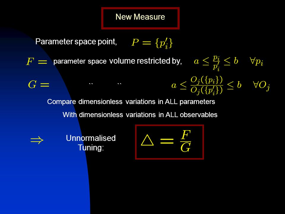 parameter space volume restricted by, Parameter space point, Unnormalised Tuning: New Measure `` Compare dimensionless variations in ALL parameters With dimensionless variations in ALL observables