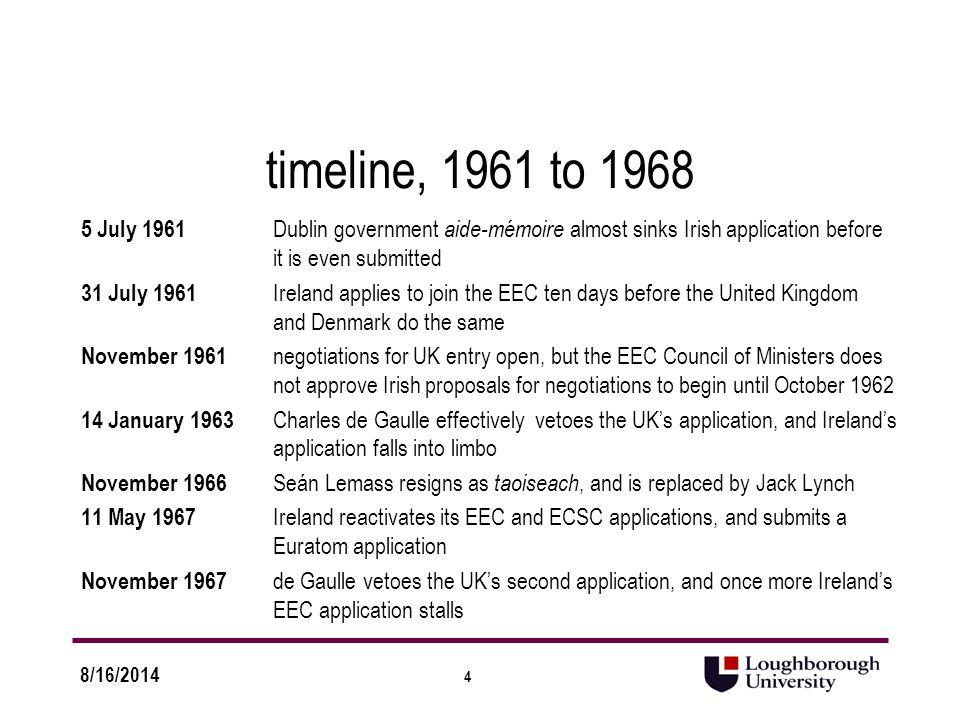 5 8/16/2014 relevant Irish government figures Seán Lemass taoiseach, 1959-1966 Jack Lynch taoiseach, 1966-1973 & 1977-1979 Frank Aiken D/EA minister, 1951-1954 & 1957-1969 T.K.Whitaker D/F secretary, 1955-1969
