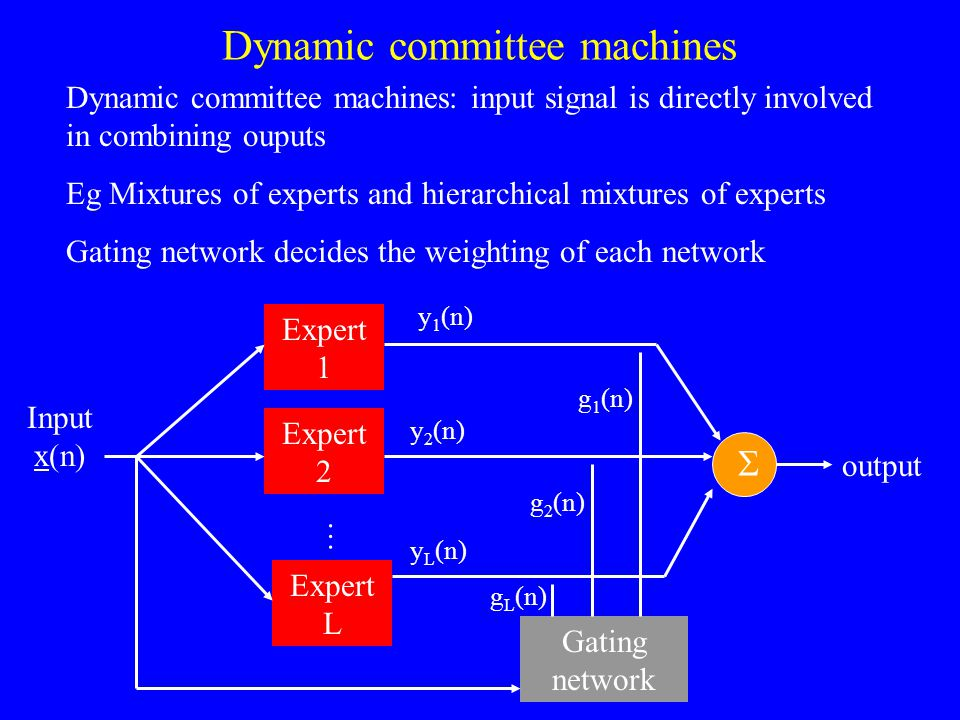 Dynamic committee machines: input signal is directly involved in combining ouputs Eg Mixtures of experts and hierarchical mixtures of experts Gating network decides the weighting of each network Dynamic committee machines Expert 1 Expert 2 Expert L … Gating network output y 1 (n) y 2 (n) y L (n) Input x(n)  g 1 (n) g 2 (n) g L (n)