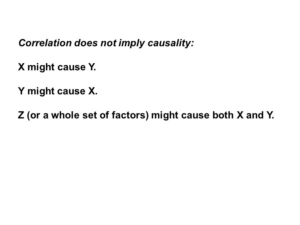 Correlation does not imply causality: X might cause Y.