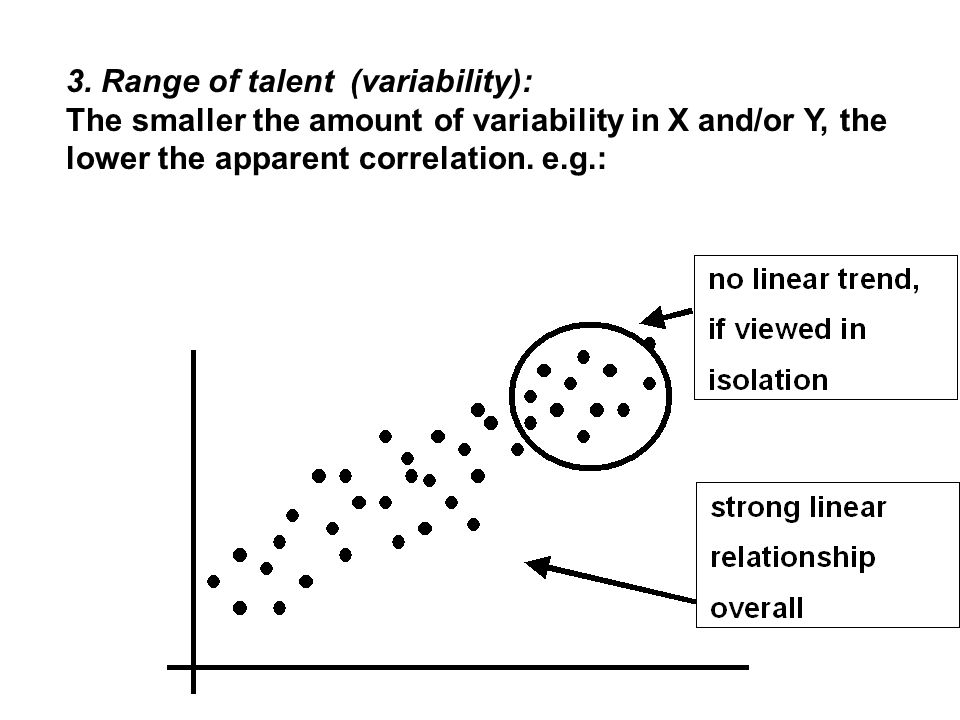 3. Range of talent (variability): The smaller the amount of variability in X and/or Y, the lower the apparent correlation. e.g.: