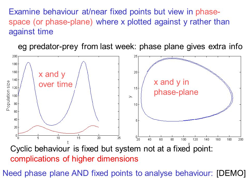 eg predator-prey from last week: phase plane gives extra info Examine behaviour at/near fixed points but view in phase- space (or phase-plane) where x