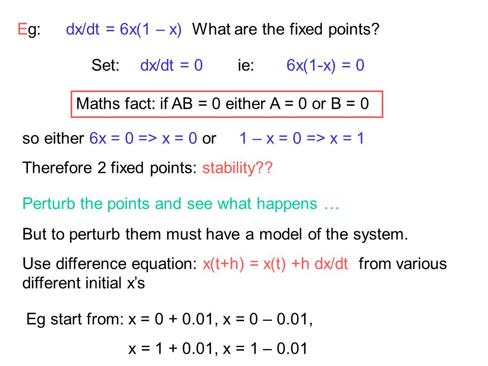 Eg:dx/dt = 6x(1 – x) What are the fixed points? Maths fact: if AB = 0 either A = 0 or B = 0 so either 6x = 0 => x = 0 or 1 – x = 0 => x = 1 Therefore