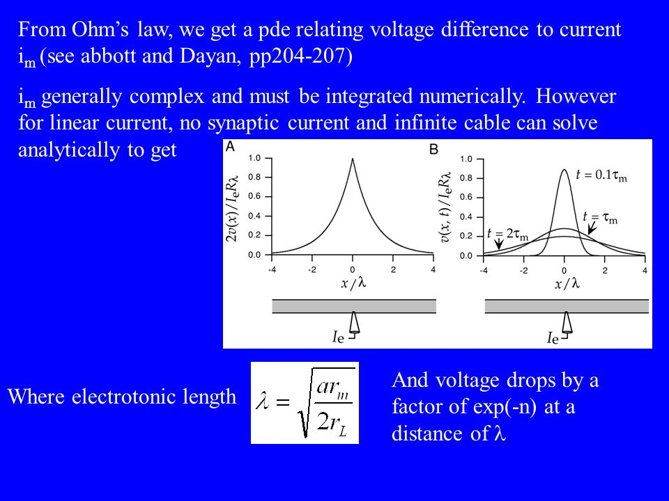 From Ohm's law, we get a pde relating voltage difference to current i m (see abbott and Dayan, pp204-207) i m generally complex and must be integrated
