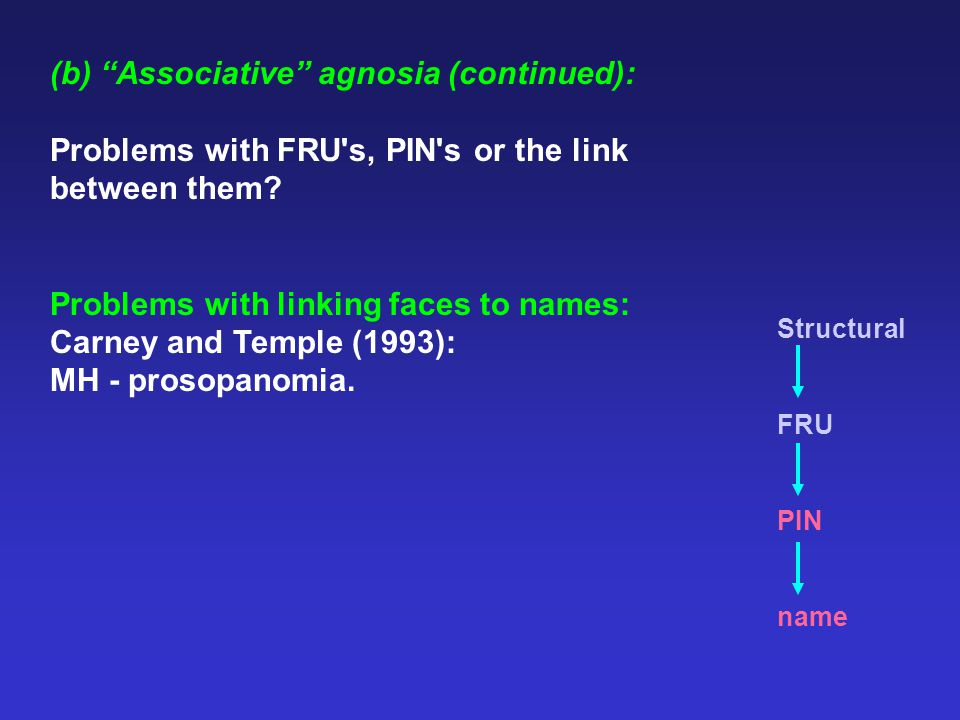 """(b) """"Associative"""" agnosia (continued): Problems with FRU's, PIN's or the link between them? Problems with linking faces to names: Carney and Temple (1"""