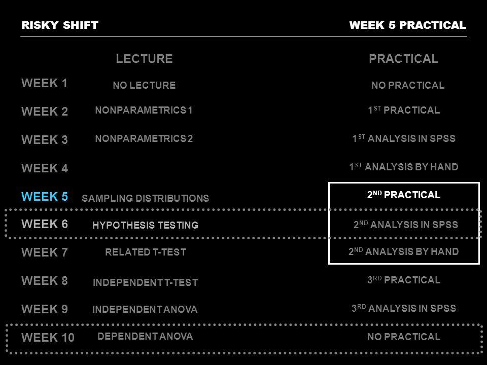 WEEK 5 PRACTICALRISKY SHIFT WEEK 1 WEEK 2 WEEK 3 WEEK 4 WEEK 5 WEEK 6 WEEK 7 WEEK 8 WEEK 9 WEEK 10 LECTUREPRACTICAL NONPARAMETRICS 11 ST PRACTICAL NON