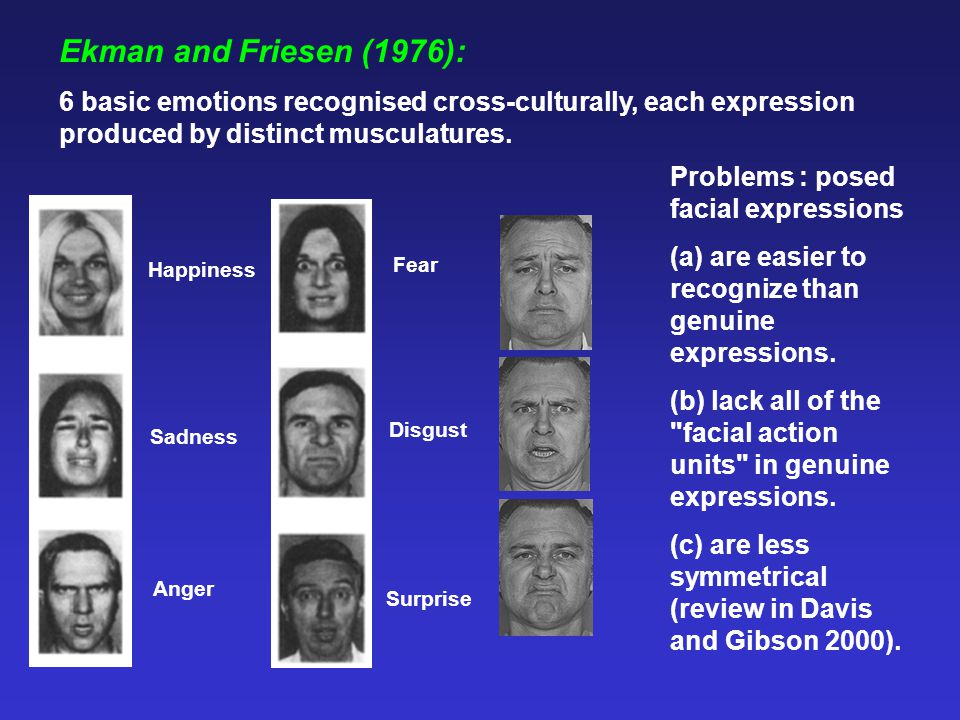 Ekman and Friesen (1976): 6 basic emotions recognised cross-culturally, each expression produced by distinct musculatures. Happiness Surprise Disgust