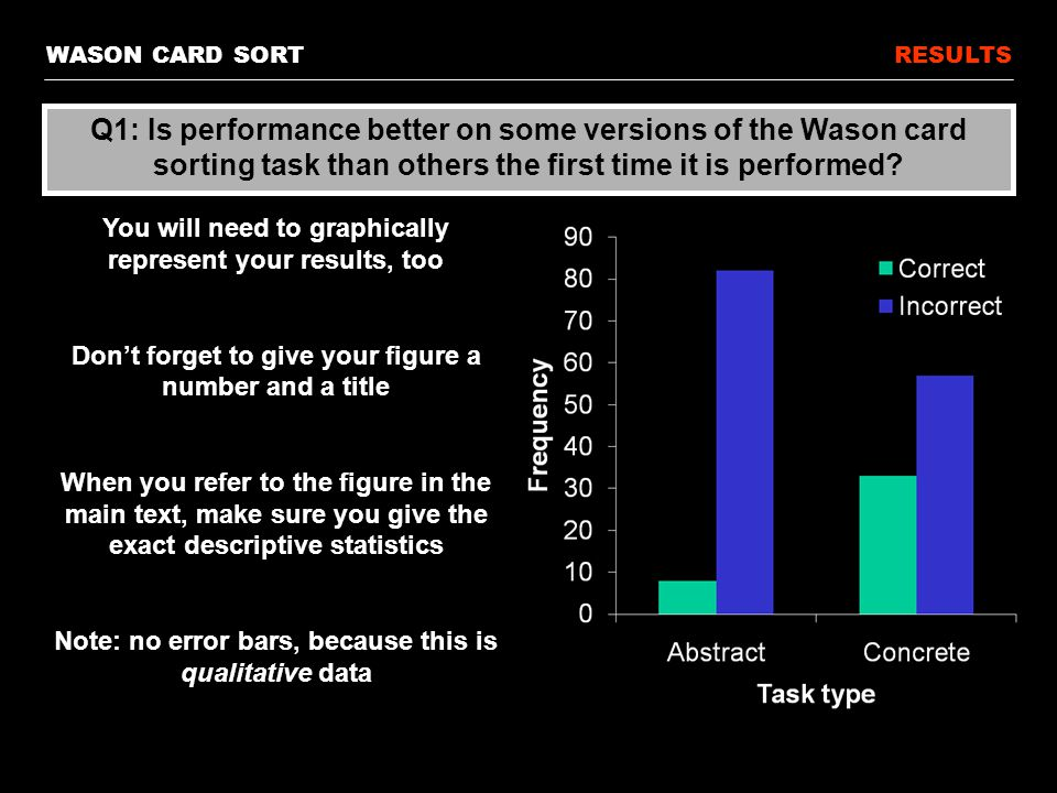 WASON CARD SORTRESULTS Q1: Is performance better on some versions of the Wason card sorting task than others the first time it is performed? You will