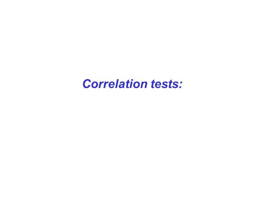 Correlation tests: