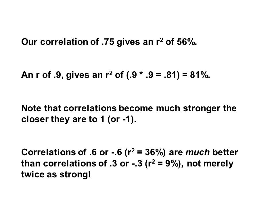 Our correlation of.75 gives an r 2 of 56%. An r of.9, gives an r 2 of (.9 *.9 =.81) = 81%.