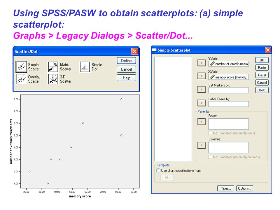 Using SPSS/PASW to obtain scatterplots: (a) simple scatterplot: Graphs > Legacy Dialogs > Scatter/Dot...