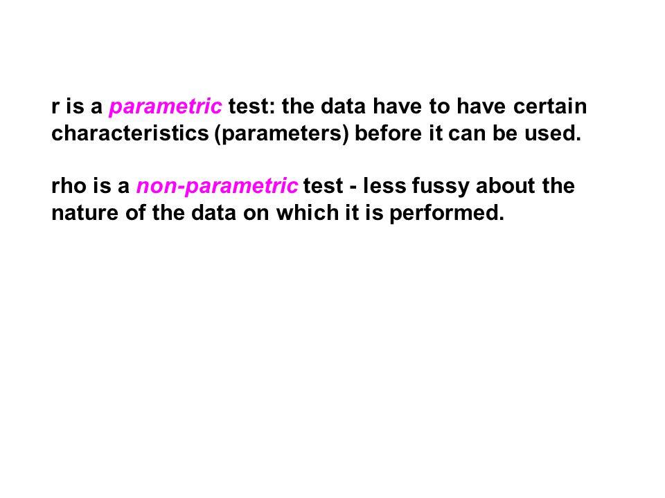 Using SPSS/PASW to obtain correlations: Analyze > Correlate > Bivariate...