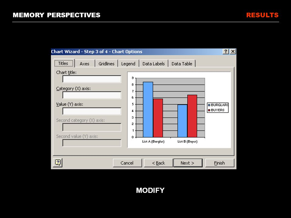 RESULTS MODIFY MEMORY PERSPECTIVES