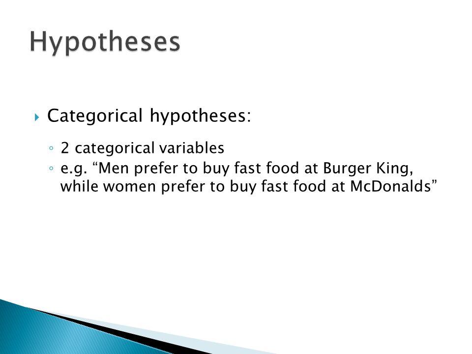 " Categorical hypotheses: ◦ 2 categorical variables ◦ e.g. ""Men prefer to buy fast food at Burger King, while women prefer to buy fast food at McDonal"