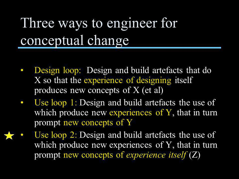 Three ways to engineer for conceptual change Design loop: Design and build artefacts that do X so that the experience of designing itself produces new concepts of X (et al) Use loop 1: Design and build artefacts the use of which produce new experiences of Y, that in turn prompt new concepts of Y Use loop 2: Design and build artefacts the use of which produce new experiences of Y, that in turn prompt new concepts of experience itself (Z)