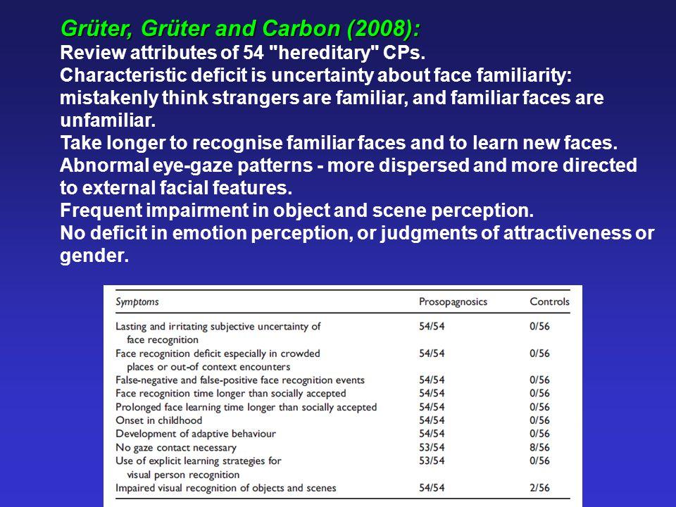 Face-specificity of congenital prosopagnosia: Germine, Cashdollar, Düzel and Duchaine (2011): A.W.