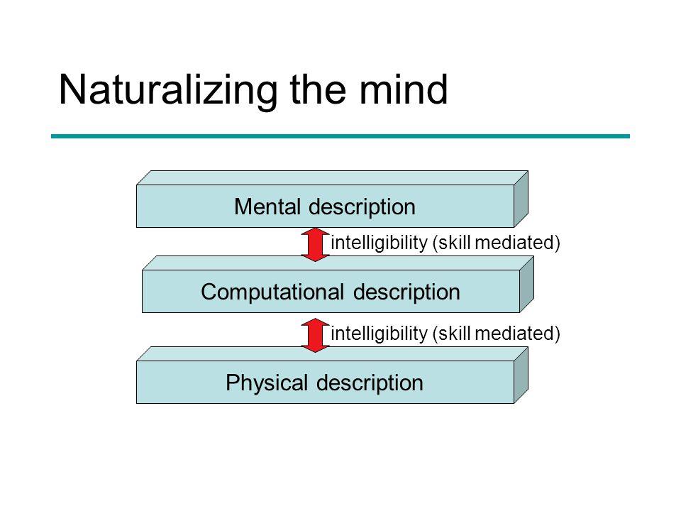 Naturalizing the mind Mental description Physical description .
