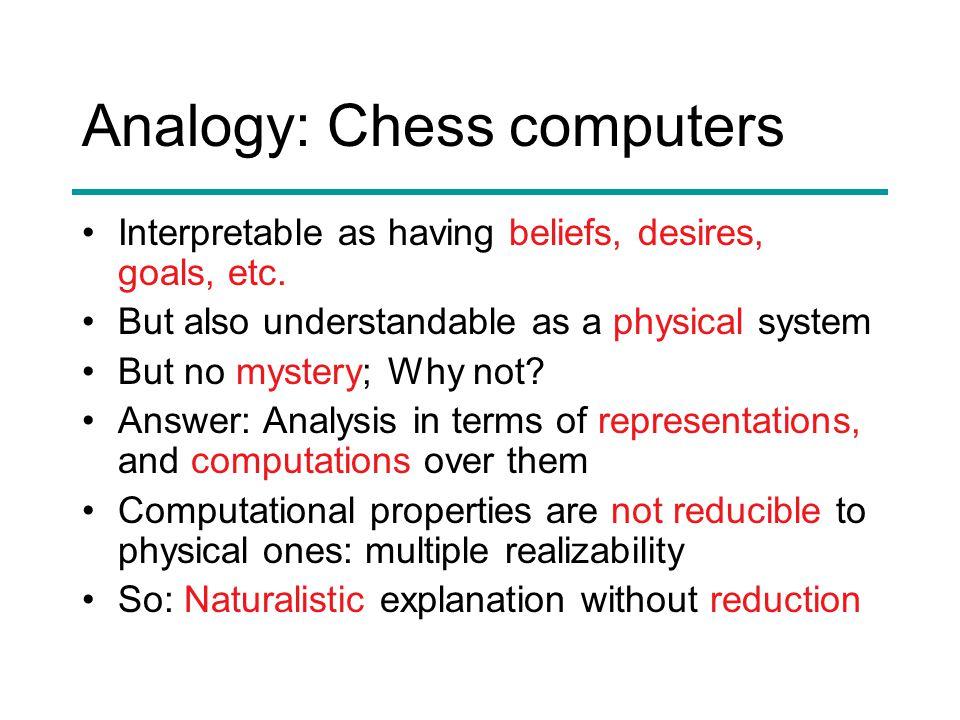Analogy: Chess computers Interpretable as having beliefs, desires, goals, etc.