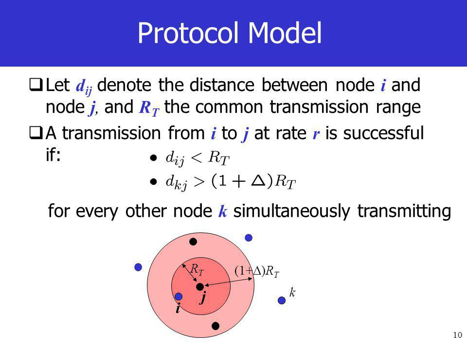 10 Protocol Model  Let d ij denote the distance between node i and node j, and R T the common transmission range  A transmission from i to j at rate r is successful if: for every other node k simultaneously transmitting RTRT (1+Δ)R T i j k
