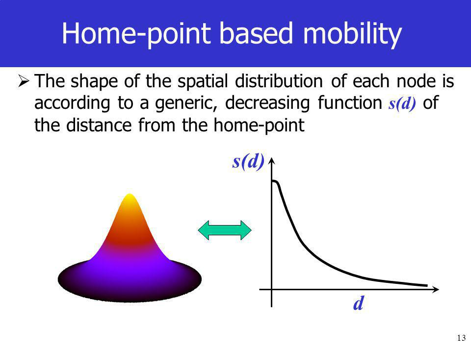 13 Home-point based mobility  The shape of the spatial distribution of each node is according to a generic, decreasing function s(d) of the distance from the home-point s(d) d