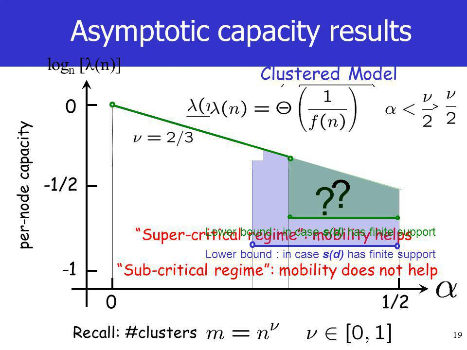 19 Asymptotic capacity results Recall: #clusters 01/2 per-node capacity 0 -1/2 log n [ (n)] Clustered Model Super-critical regime : mobility helps Sub-critical regime : mobility does not help .