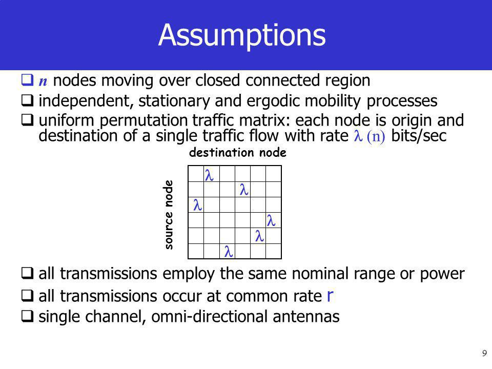 9  n nodes moving over closed connected region  independent, stationary and ergodic mobility processes  uniform permutation traffic matrix: each node is origin and destination of a single traffic flow with rate  (n) bits/sec  all transmissions employ the same nominal range or power  all transmissions occur at common rate r  single channel, omni-directional antennas Assumptions source node destination node