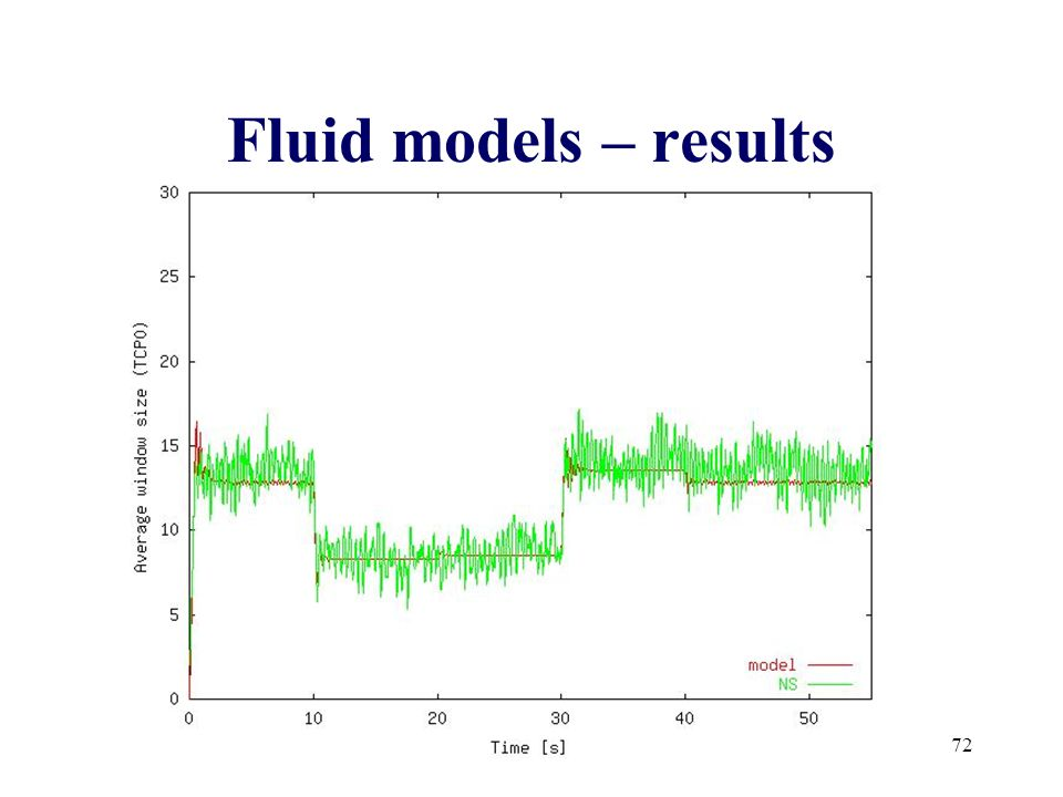 72 Fluid models – results