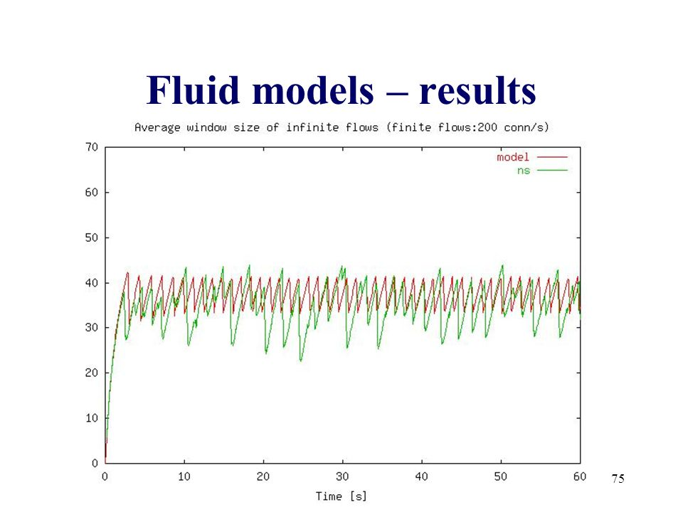 75 Fluid models – results