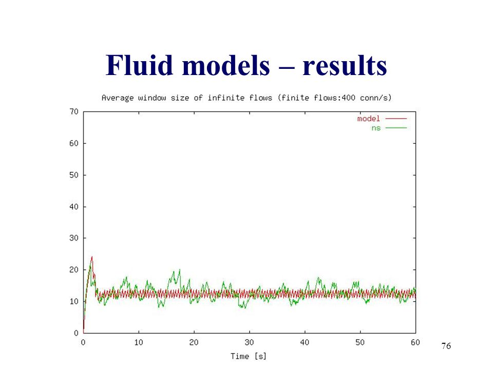 76 Fluid models – results