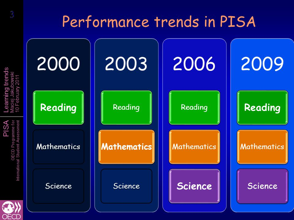 PISA OECD Programme for International Student Assessment Learning trends Maciej Jakubowski 10 February 2011 How countries perform in science and how science performance has changed since 2006 Mean performance in science 2009 High performance Declining Low performance Declining High performance Increasing Low performance Increasing
