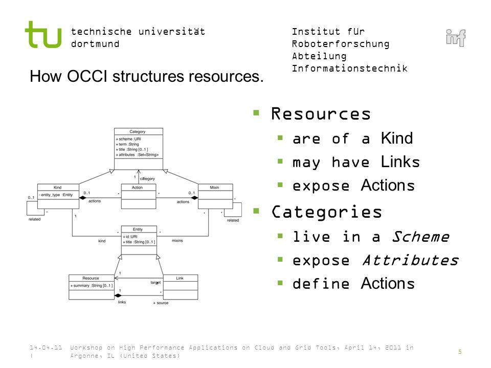 Institut für Roboterforschung Abteilung Informationstechnik technische universität dortmund Why OCCI is so nice.