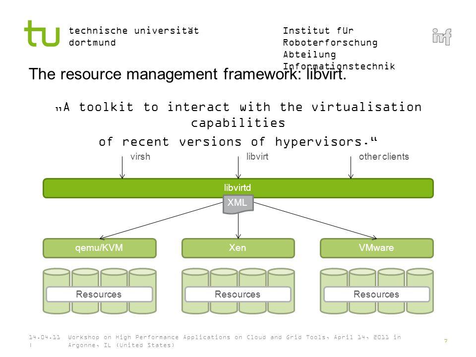 Institut für Roboterforschung Abteilung Informationstechnik technische universität dortmund Why libvirt is so nice.