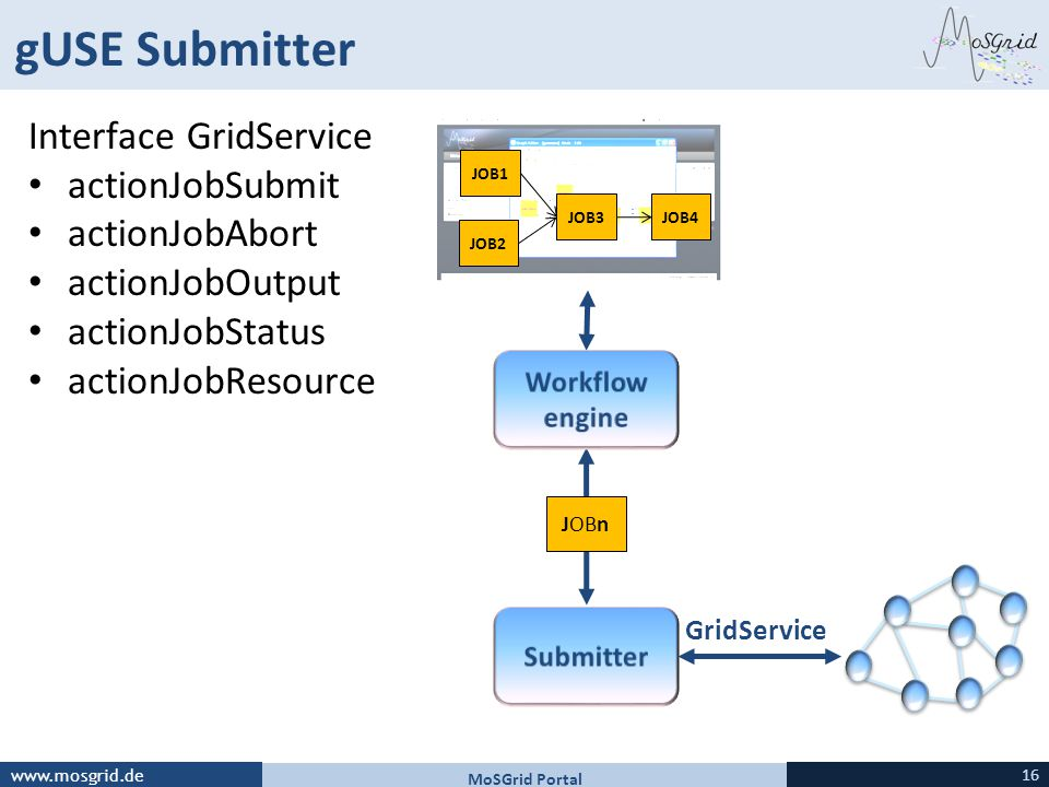 www.mosgrid.de gUSE Submitter Interface GridService actionJobSubmit actionJobAbort actionJobOutput actionJobStatus actionJobResource JOBn JOB1 JOB2 JOB3JOB4 GridService MoSGrid Portal 16