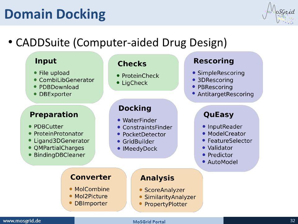 www.mosgrid.de Domain Docking CADDSuite (Computer-aided Drug Design) MoSGrid Portal 32
